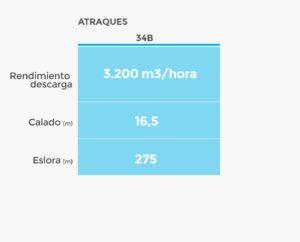 grafic_atraques_34